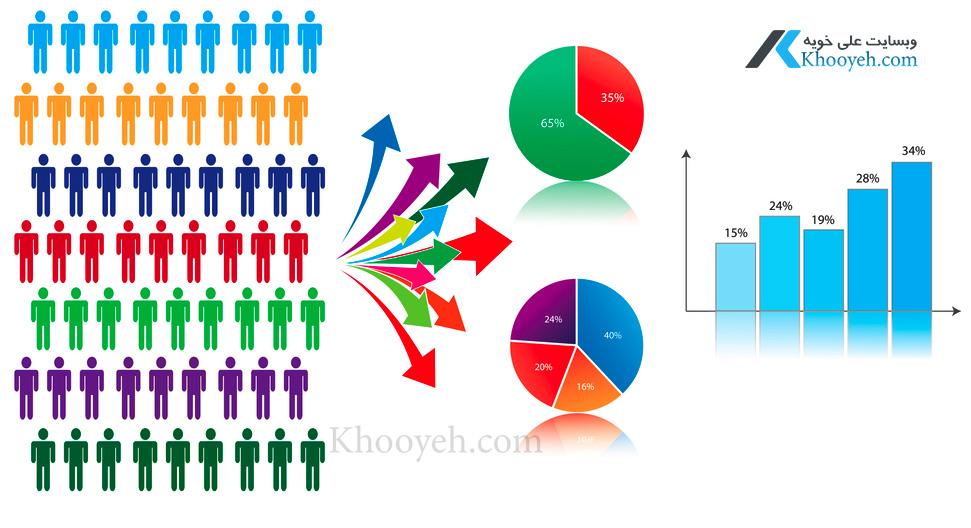 Photo of شاخص های اثربخشی بازاریابی بانک ها