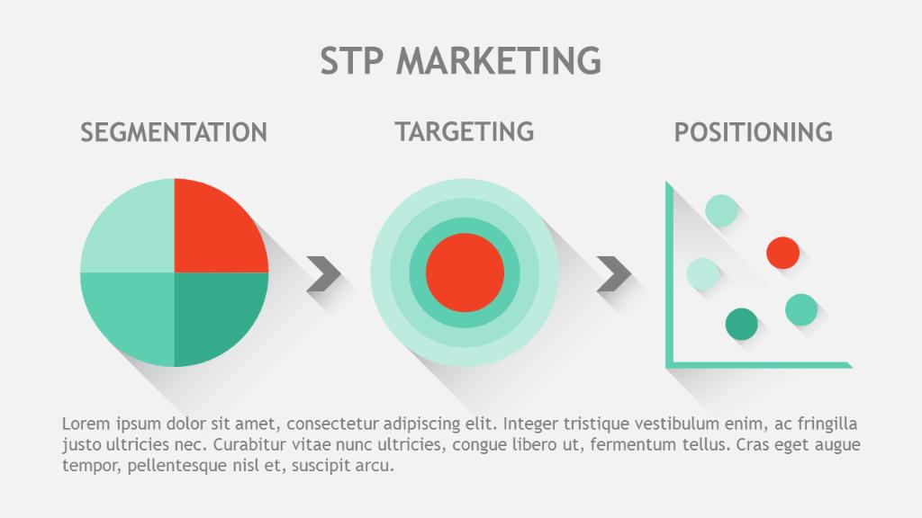 Photo of مرحله STP در بازاریابی چیست؟
