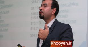 علی خویه، مشاور و مدرس بازاریابی و فروش